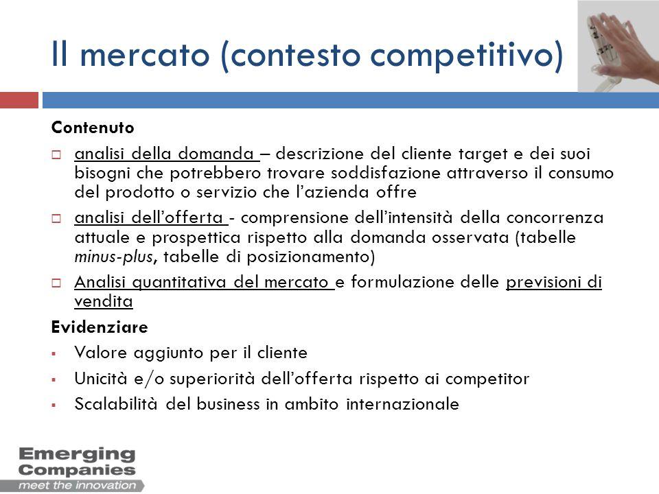Il mercato (contesto competitivo)
