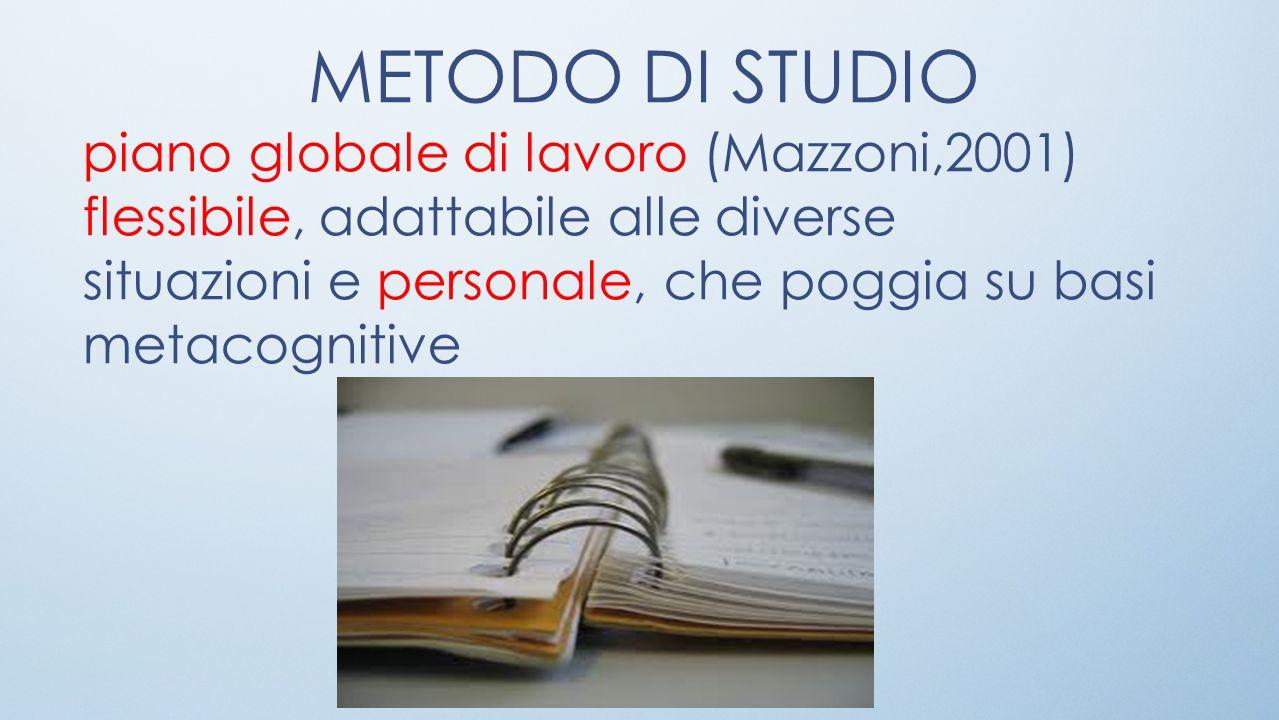 METODO DI STUDIO piano globale di lavoro (Mazzoni,2001) flessibile, adattabile alle diverse.