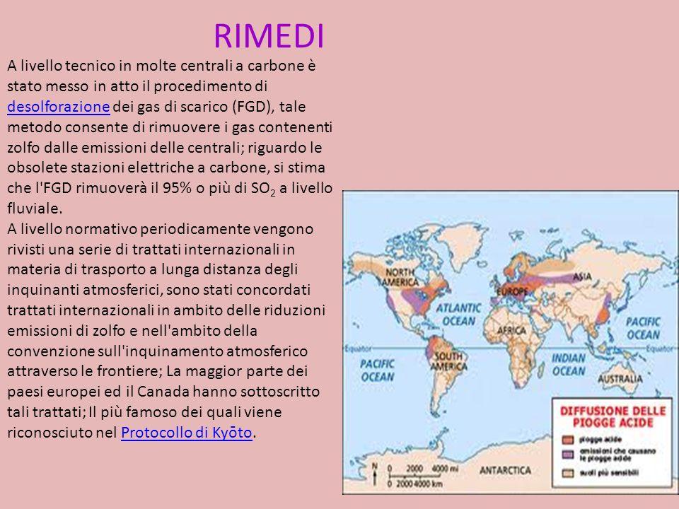 RIMEDI