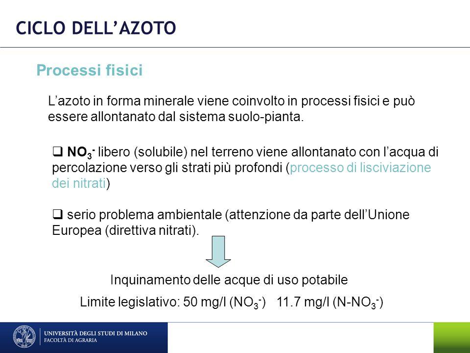 Limite legislativo: 50 mg/l (NO3-) 11.7 mg/l (N-NO3-)