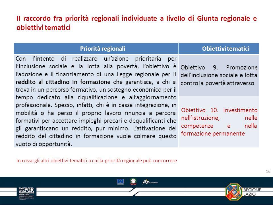 Il raccordo fra priorità regionali individuate a livello di Giunta regionale e obiettivi tematici
