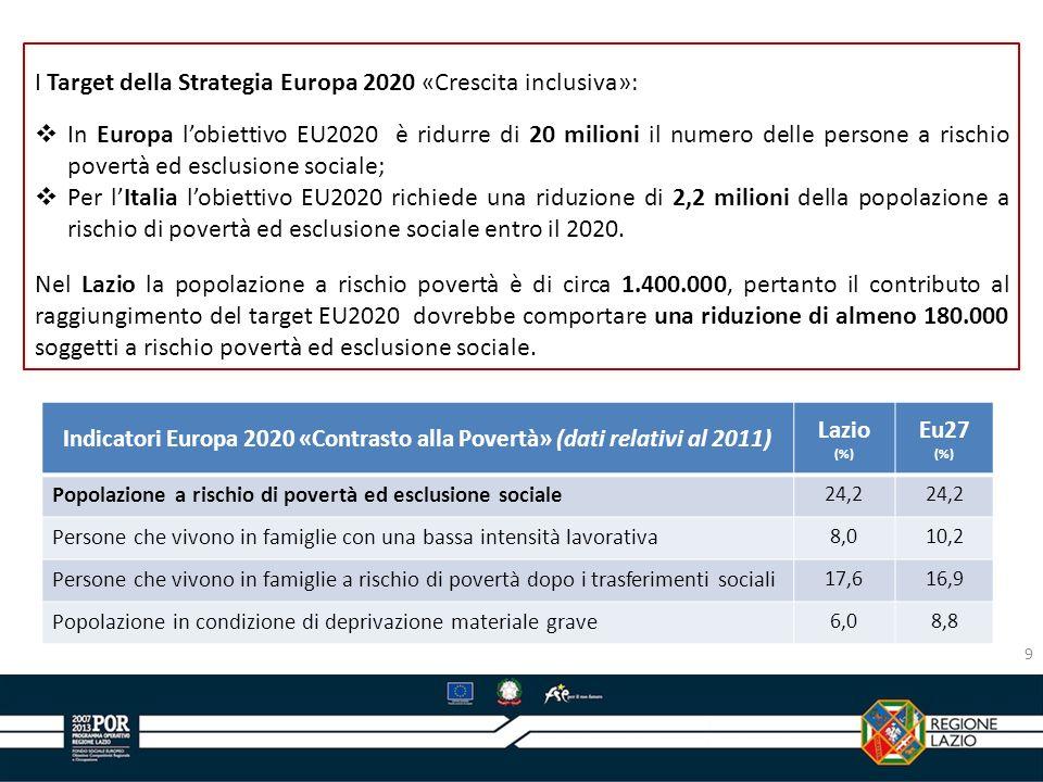 I Target della Strategia Europa 2020 «Crescita inclusiva»: