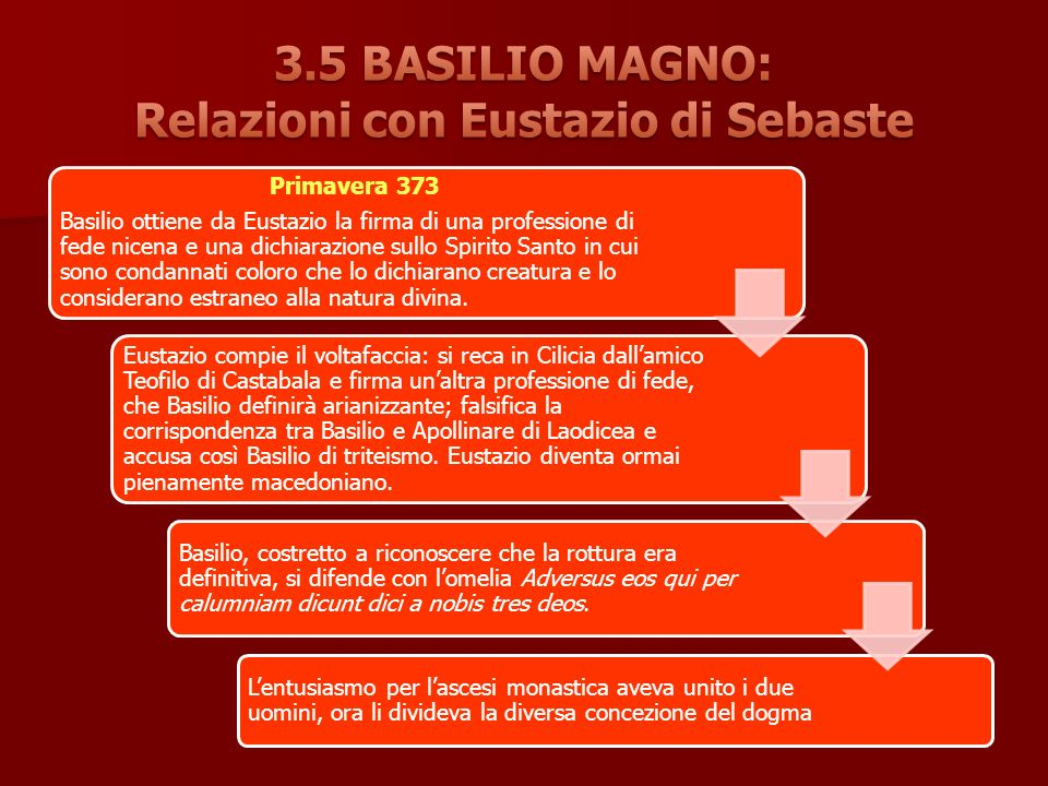 3.5 BASILIO MAGNO: Relazioni con Eustazio di Sebaste