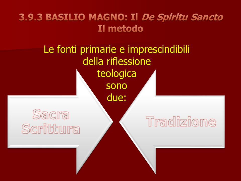 3.9.3 BASILIO MAGNO: Il De Spiritu Sancto Il metodo