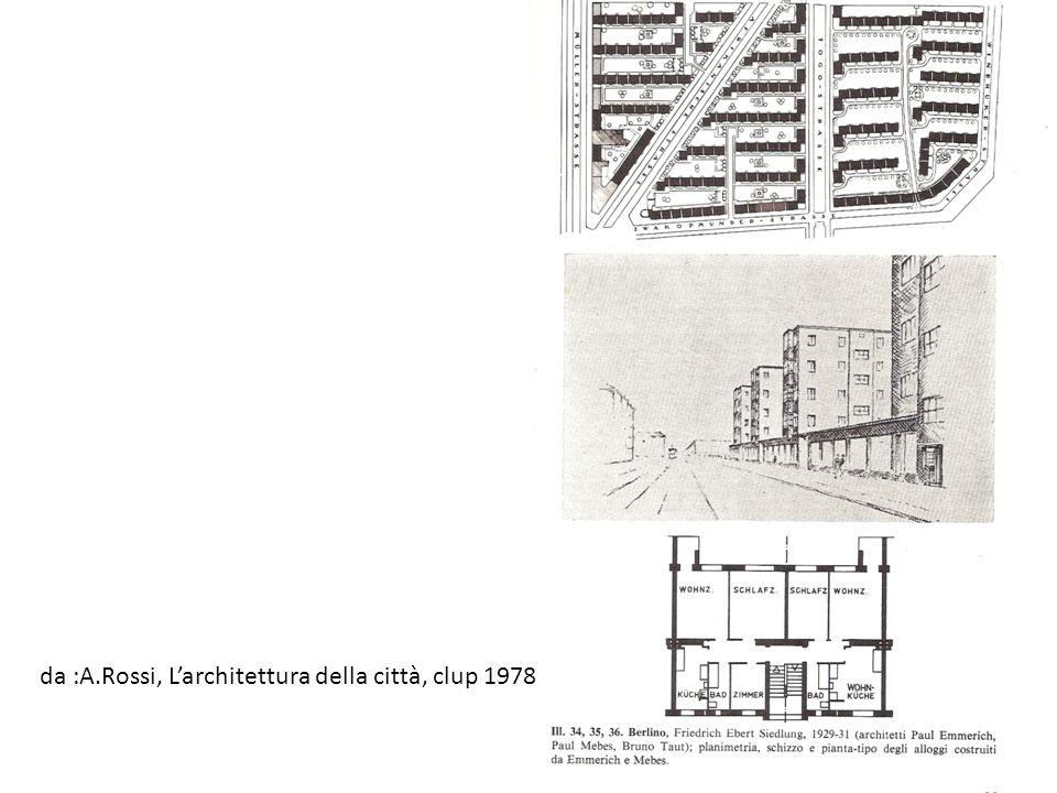 da :A.Rossi, L'architettura della città, clup 1978