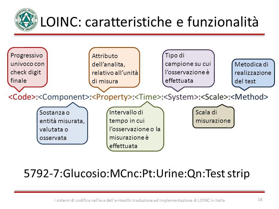LOINC: caratteristiche e funzionalità