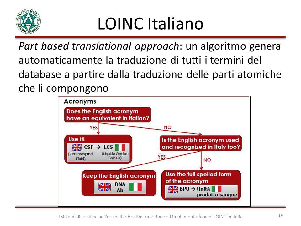 LOINC Italiano
