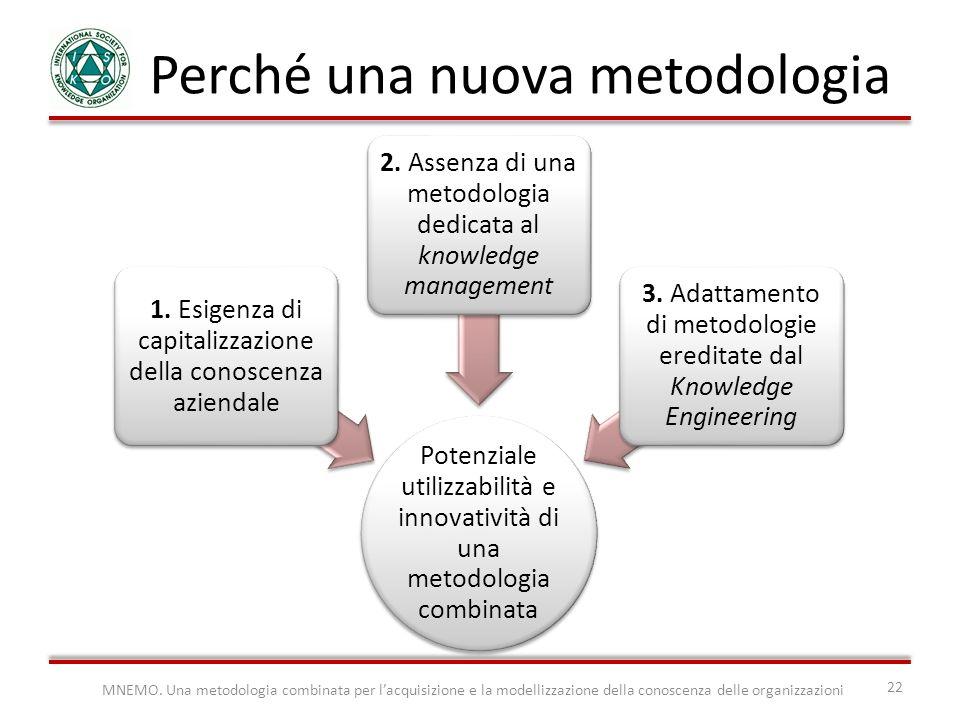 Perché una nuova metodologia