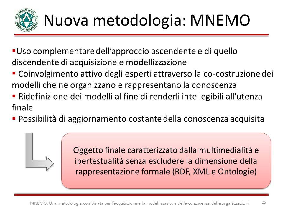 Nuova metodologia: MNEMO