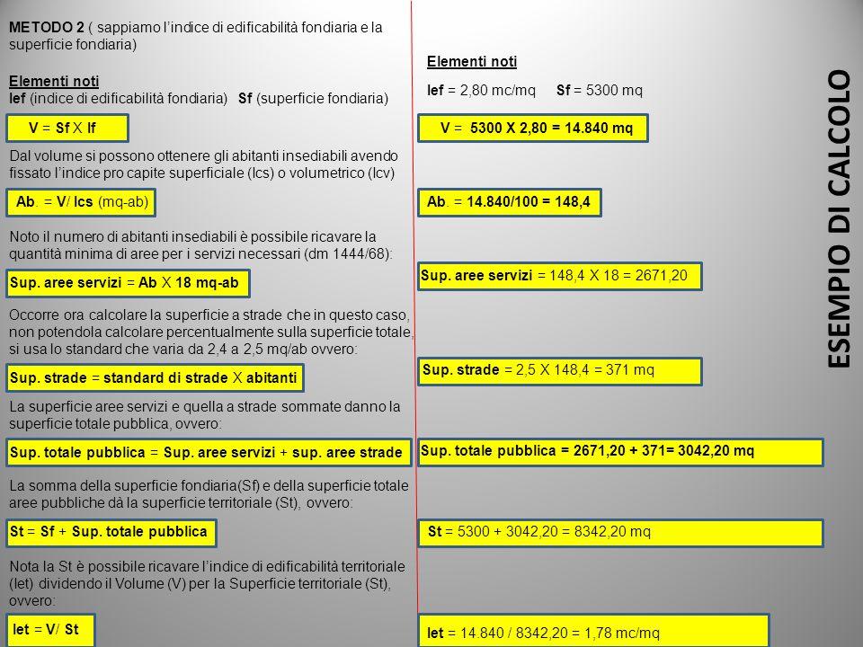 METODO 2 ( sappiamo l'indice di edificabilità fondiaria e la superficie fondiaria)