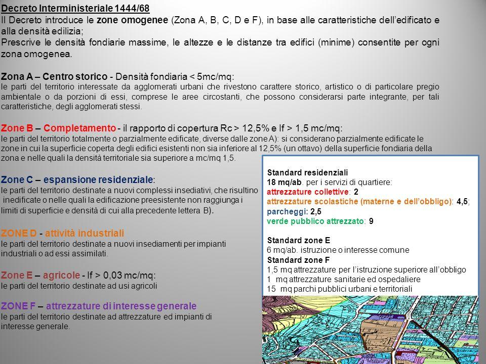 Decreto Interministeriale 1444/68
