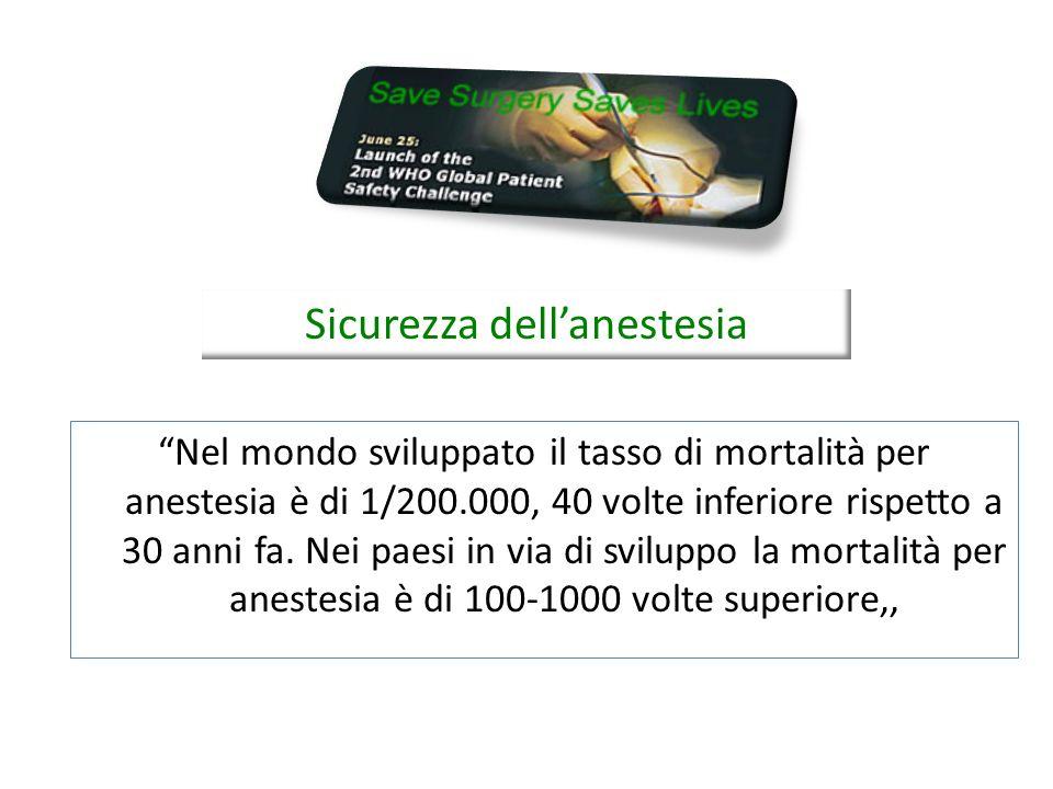 Sicurezza dell'anestesia