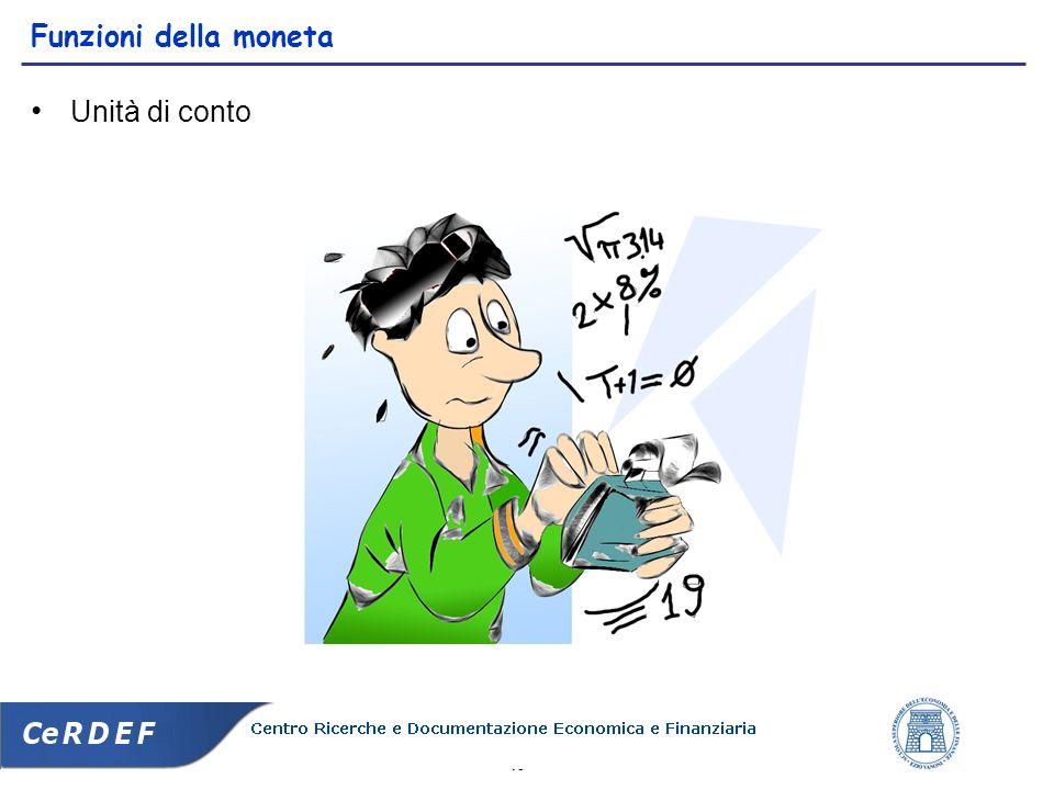 Funzioni della moneta Unità di conto