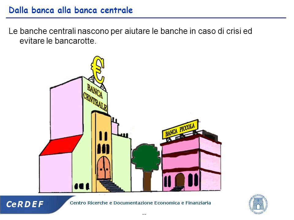 Dalla banca alla banca centrale
