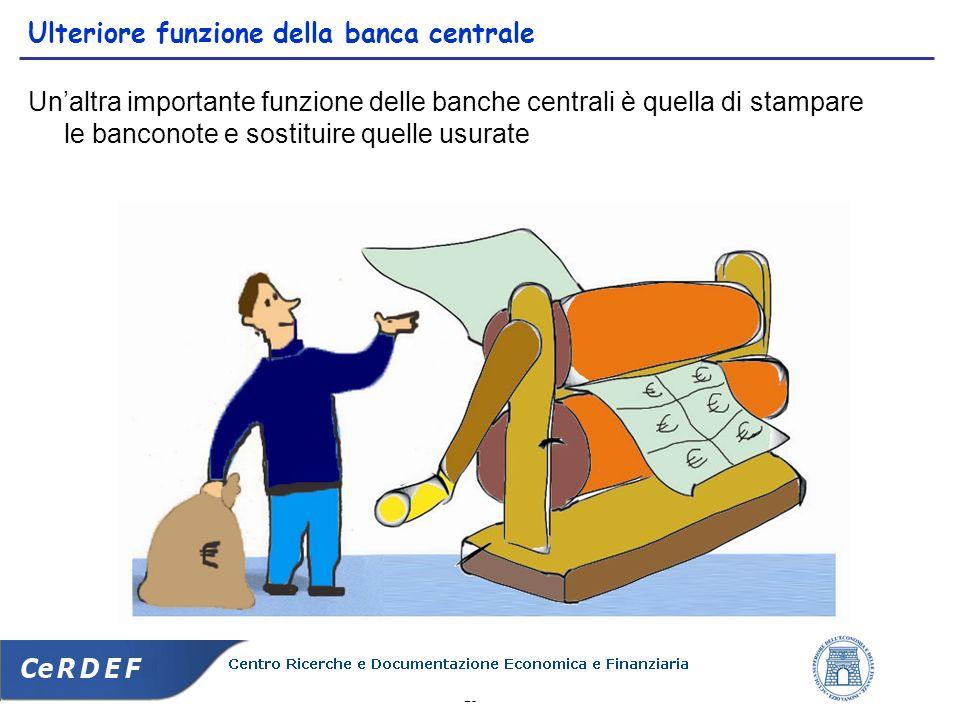 Ulteriore funzione della banca centrale