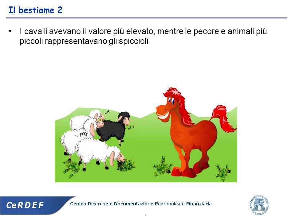 Il bestiame 2 I cavalli avevano il valore più elevato, mentre le pecore e animali più piccoli rappresentavano gli spiccioli.