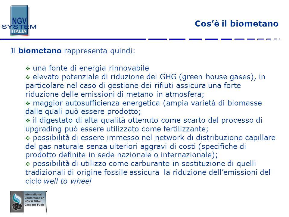 Cos'è il biometano Il biometano rappresenta quindi: