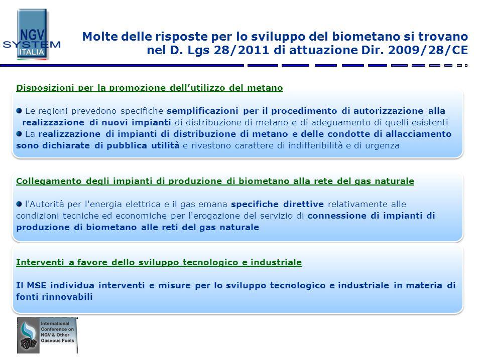 Molte delle risposte per lo sviluppo del biometano si trovano nel D