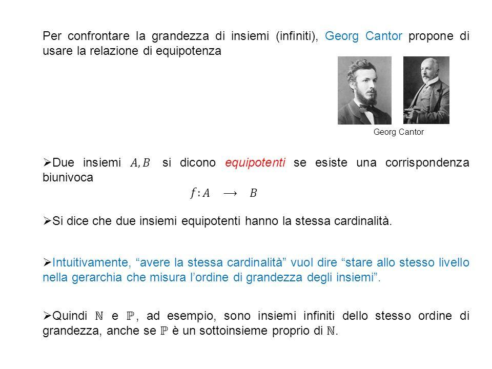 Si dice che due insiemi equipotenti hanno la stessa cardinalità.