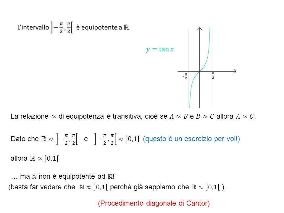 La relazione ≈ di equipotenza è transitiva, cioè se 𝐴≈𝐵 e 𝐵≈𝐶 allora 𝐴≈𝐶. Dato che ℝ≈ − 𝜋 2 , 𝜋 2 e − 𝜋 2 , 𝜋 2 ≈ 0,1.