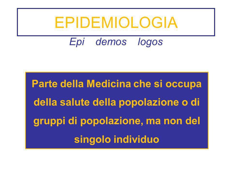 EPIDEMIOLOGIA Epi demos logos
