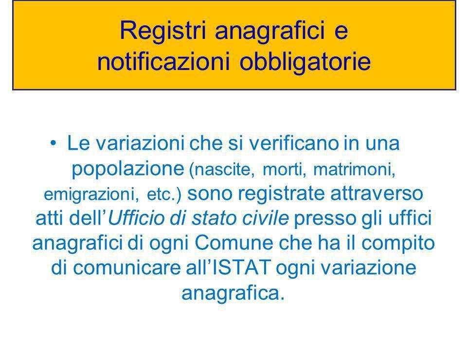 Registri anagrafici e notificazioni obbligatorie