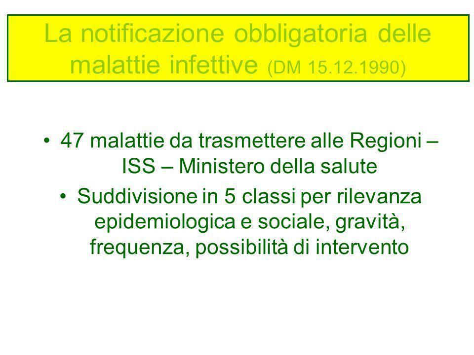 La notificazione obbligatoria delle malattie infettive (DM 15.12.1990)