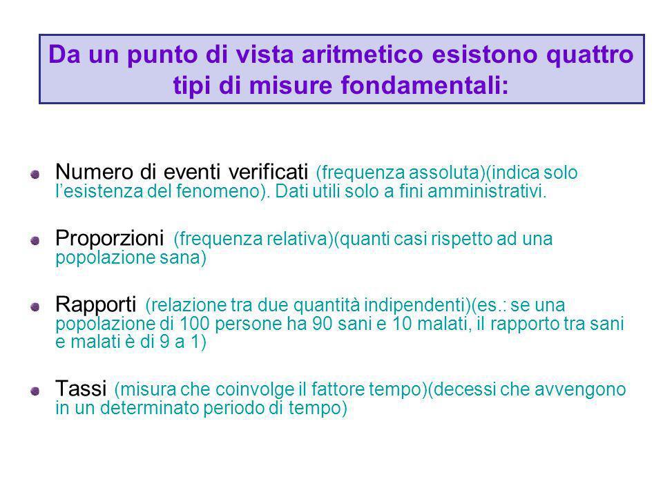 Da un punto di vista aritmetico esistono quattro tipi di misure fondamentali: