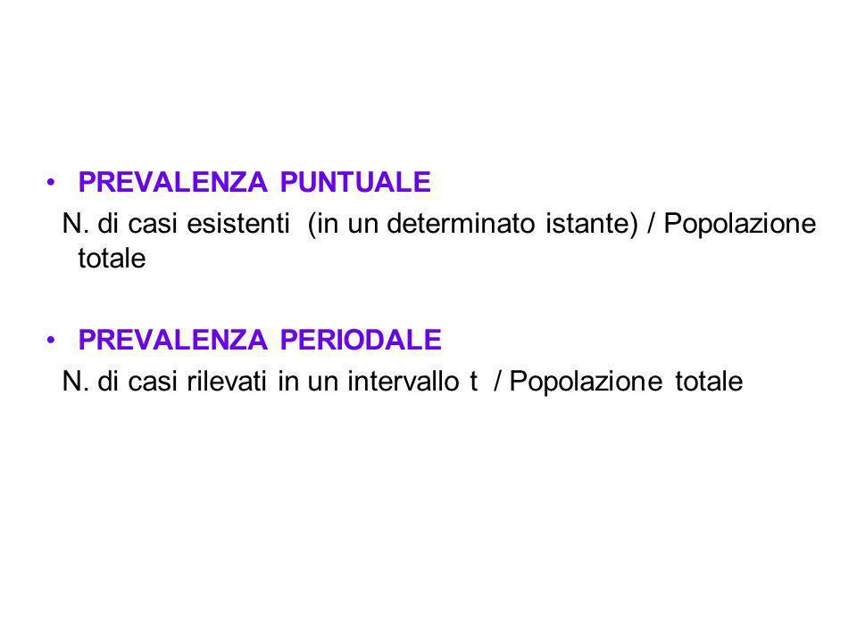 PREVALENZA PUNTUALEN. di casi esistenti (in un determinato istante) / Popolazione totale. PREVALENZA PERIODALE.