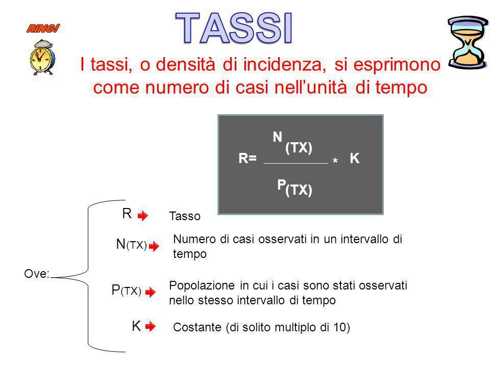 TASSI I tassi, o densità di incidenza, si esprimono come numero di casi nell'unità di tempo. R= N.