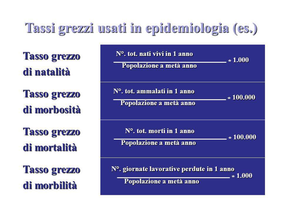 Tassi grezzi usati in epidemiologia (es.)