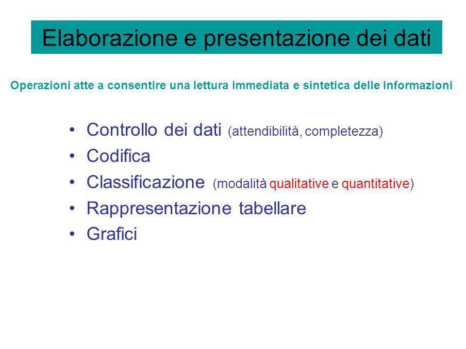 Elaborazione e presentazione dei dati