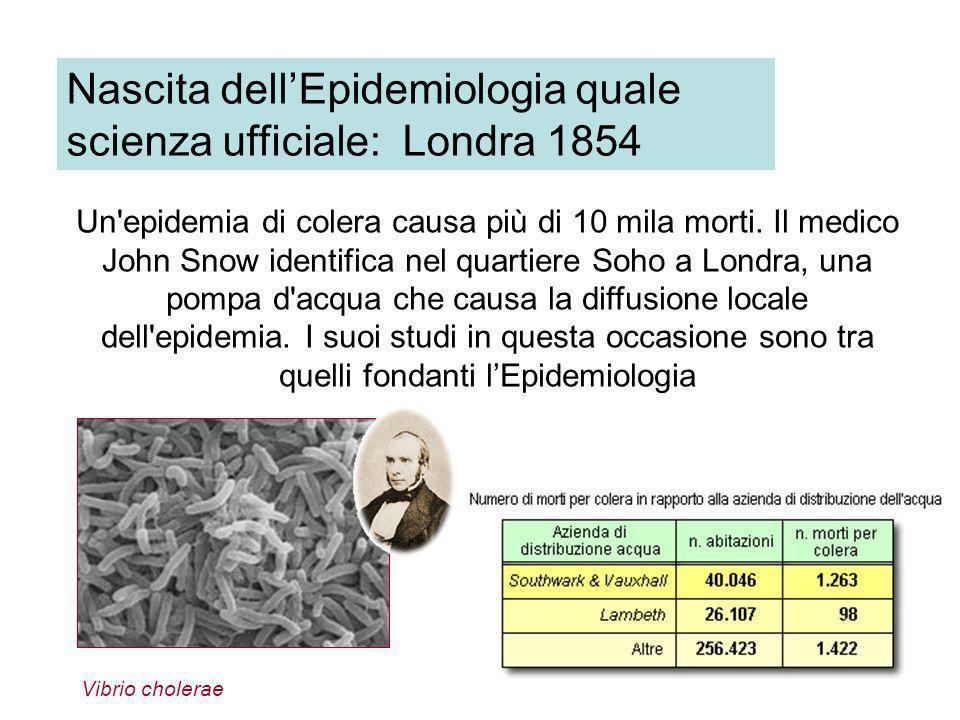 Nascita dell'Epidemiologia quale scienza ufficiale: Londra 1854
