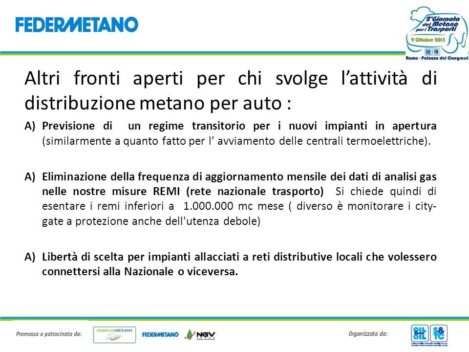 Altri fronti aperti per chi svolge l'attività di distribuzione metano per auto :
