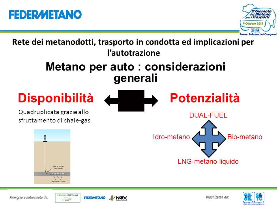Metano per auto : considerazioni generali