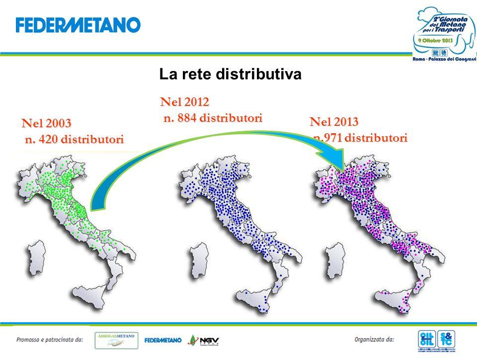 La rete distributiva Nel 2012 n. 884 distributori Nel 2003 Nel 2013