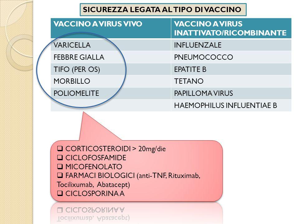 SICUREZZA LEGATA AL TIPO DI VACCINO