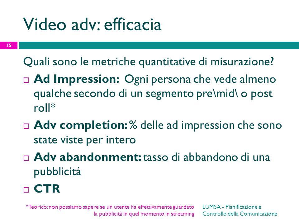 Video adv: efficacia Quali sono le metriche quantitative di misurazione