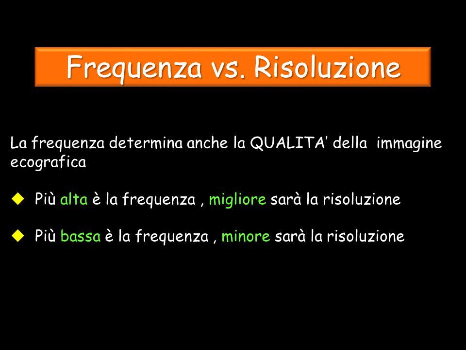 Frequenza vs. Risoluzione