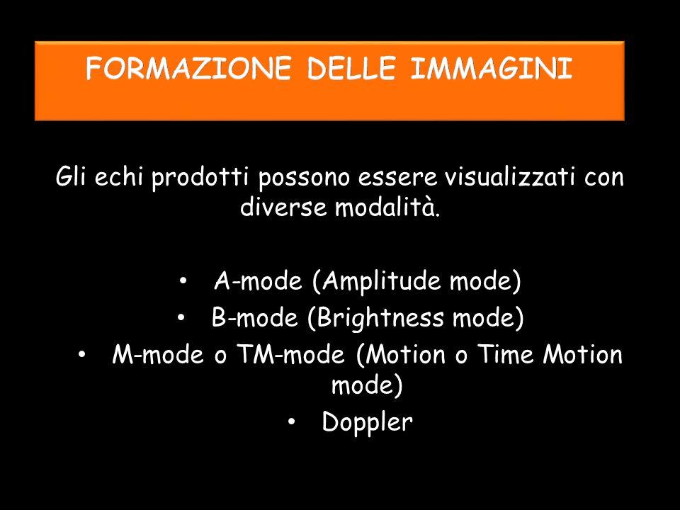 formazione delle immagini