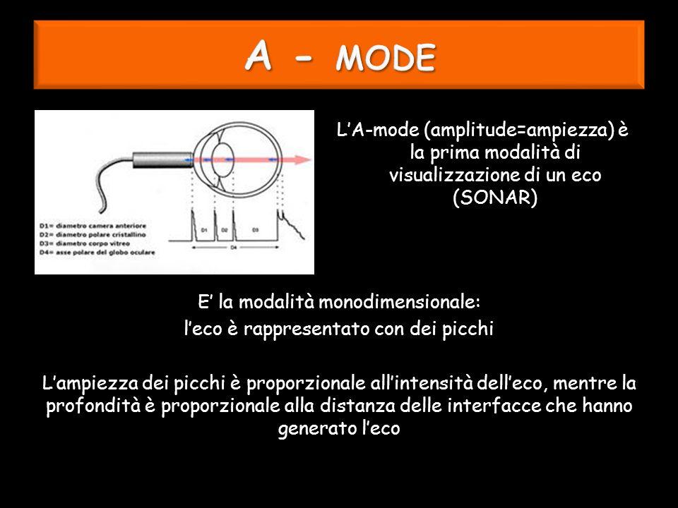 A - mode
