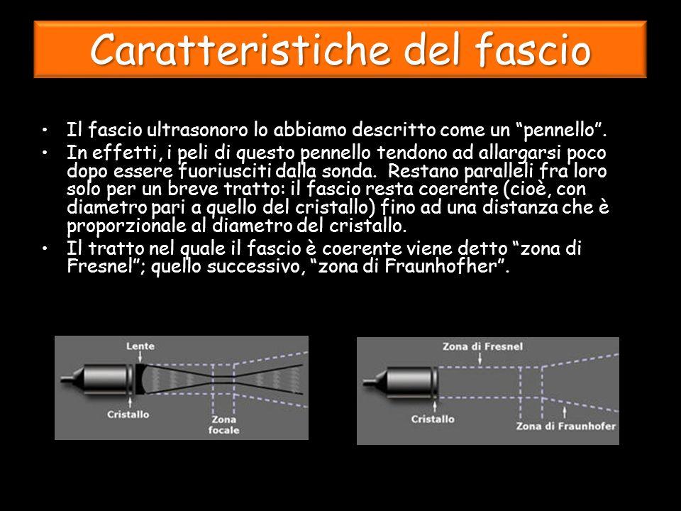 Caratteristiche del fascio