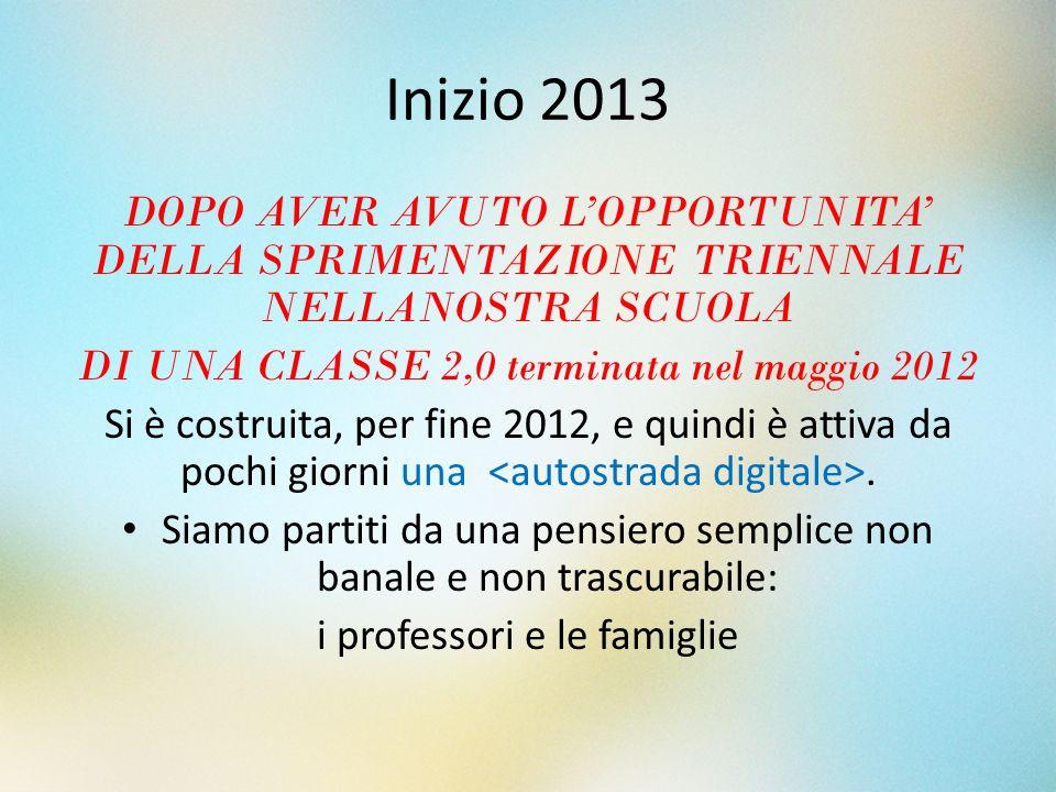 Inizio 2013 DOPO AVER AVUTO L'OPPORTUNITA' DELLA SPRIMENTAZIONE TRIENNALE NELLANOSTRA SCUOLA. DI UNA CLASSE 2,0 terminata nel maggio 2012.