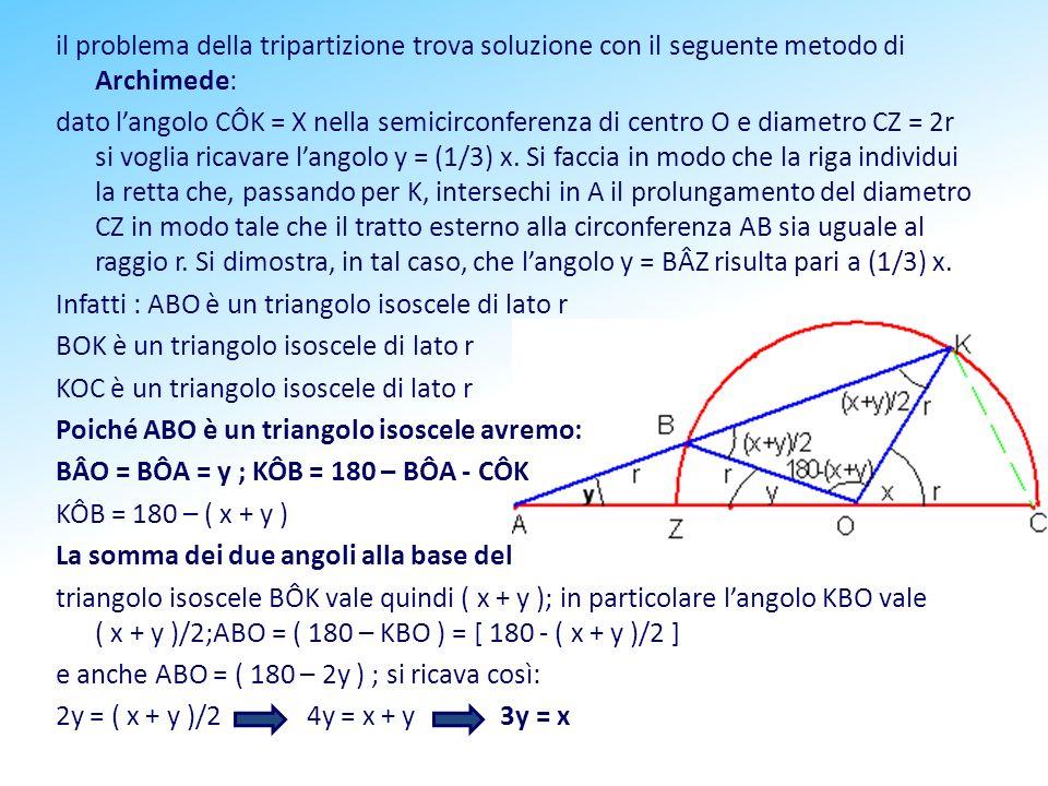 il problema della tripartizione trova soluzione con il seguente metodo di Archimede: dato l'angolo CÔK = X nella semicirconferenza di centro O e diametro CZ = 2r si voglia ricavare l'angolo y = (1/3) x.