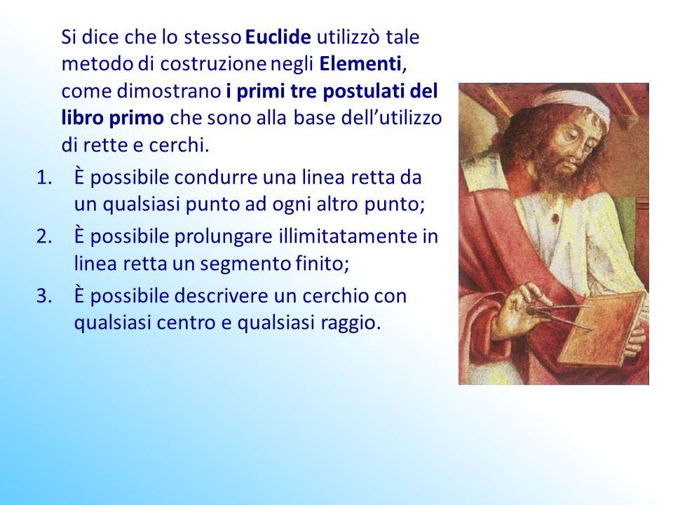 Si dice che lo stesso Euclide utilizzò tale metodo di costruzione negli Elementi, come dimostrano i primi tre postulati del libro primo che sono alla base dell'utilizzo di rette e cerchi.