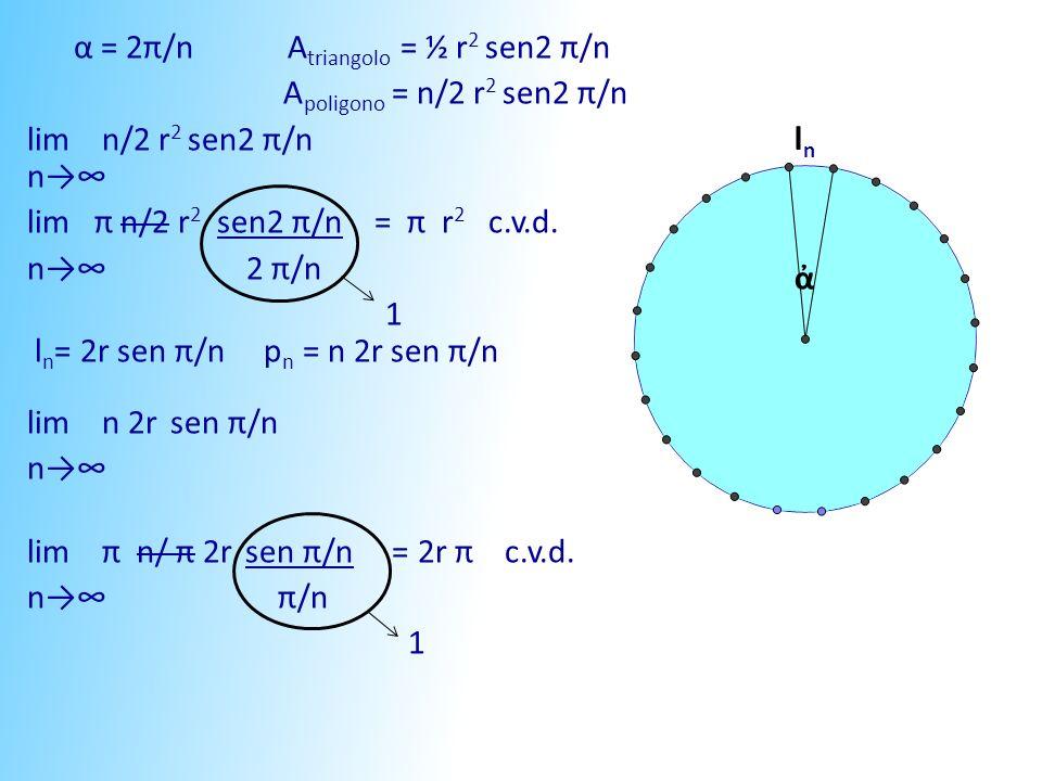 α = 2π/n Atriangolo = ½ r2 sen2 π/n Apoligono = n/2 r2 sen2 π/n lim n/2 r2 sen2 π/n n→∞ lim π n/2 r2 sen2 π/n = π r2 c.v.d. n→∞ 2 π/n 1 ln= 2r sen π/n pn = n 2r sen π/n lim n 2r sen π/n lim π n/ π 2r sen π/n = 2r π c.v.d. n→∞ π/n