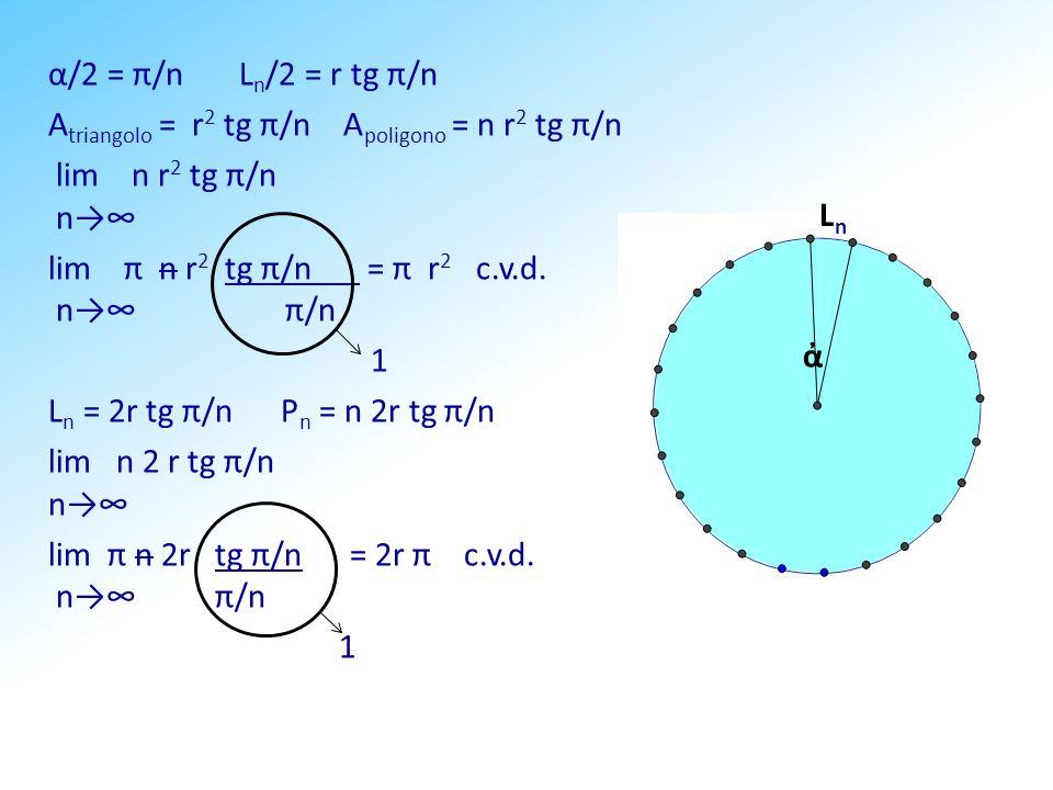 Atriangolo = r2 tg π/n Apoligono = n r2 tg π/n lim n r2 tg π/n n→∞