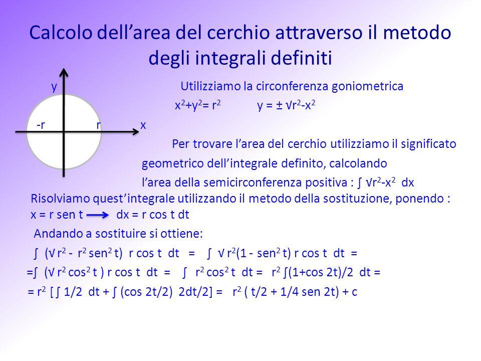Calcolo dell'area del cerchio attraverso il metodo degli integrali definiti