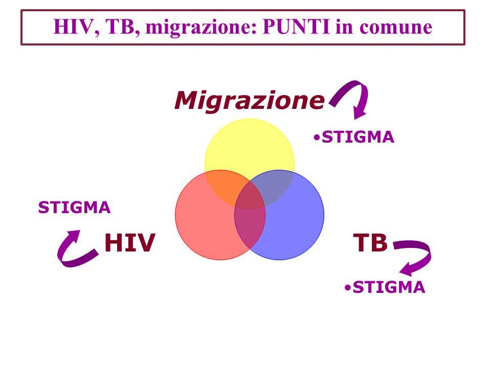 HIV, TB, migrazione: PUNTI in comune