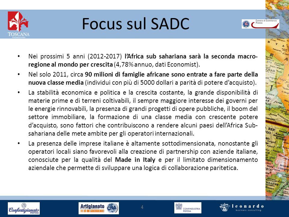 Focus sul SADC